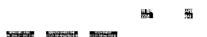 네이버 검색량 1위/커뮤니티 게시글 1위/베스트셀러 최다/강의경력 22년/형사법 박사