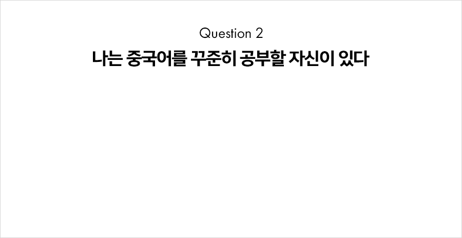 Question 2 나는 중국어를 꾸준히 공부할 자신이 있다