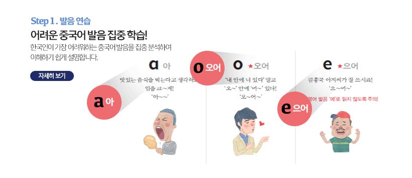 step1.발음연습 어려운 중국어 발음 집중학습! 한국인이 가장 어려워하는 중국어 발음을 집중 분석하여 이해하기 쉽게 설명합니다