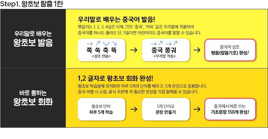 step01.왕초보 탈출 1탄