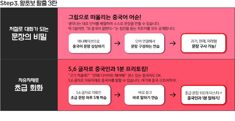 step03.왕초보 탈출 3탄