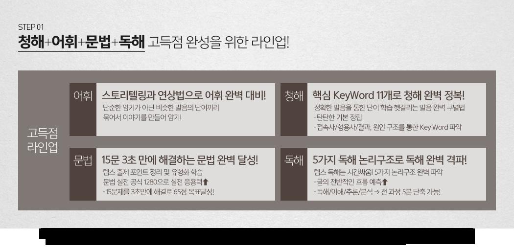 STEP01 청해+어휘+문법+독해 고득점 완성을 위한 라인업