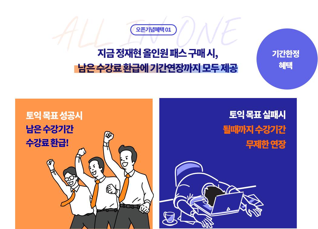 혜택1 지금 정재현 올인원 패스 구매 시, 남은 수강료 환급에 기간연장까지 모두 제공