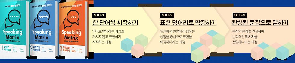 STEP1. 한 단어씩 시작하기, STEP2. 표현 덩어리로 확장하기, STEP3. 완성된 문장으로 말하기