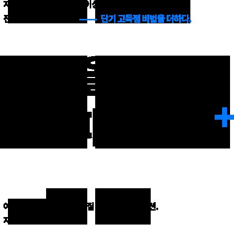 토플 올인원 프리패스 2.0+