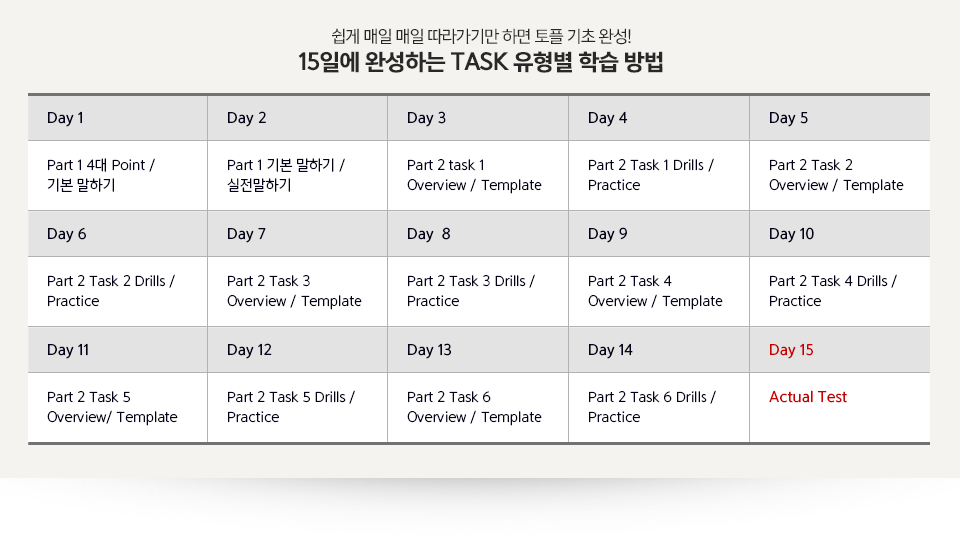 15일에 완성하는 TASK 유형별 학습 방법