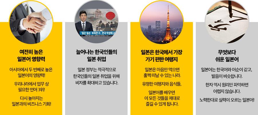 여전히 높은 일본어 영향력, 늘어나는 한국인들의 일본 취업, 일본은 한국에서 가장 가기 편한 여행지, 무엇보다 쉬운 일본어
