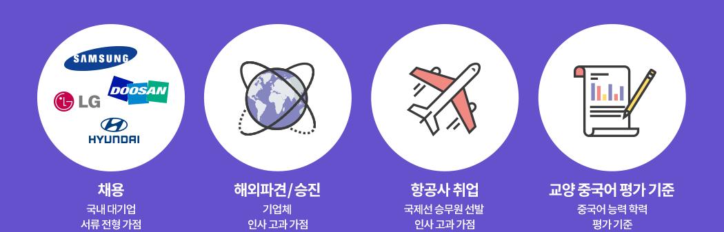 채용,승진/대학,입학,졸업기준/특목고 입학/교양 중국어 평가기준