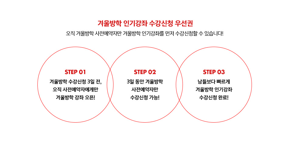 수강신청 우선권 안내