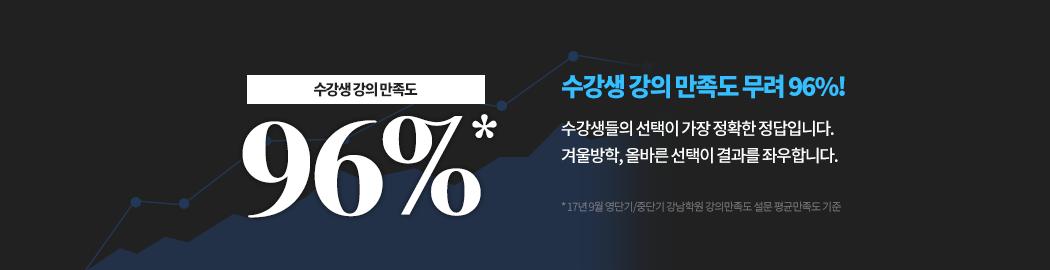 영단기 강남학원 수강생 강의 만족도 97%