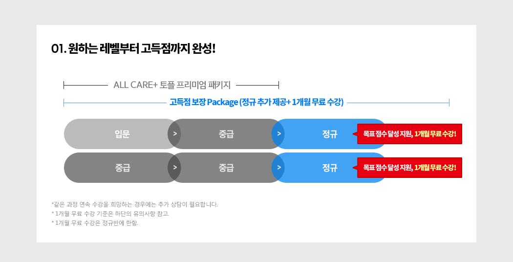 01. 원하는 레벨부터 고득점까지 완성!