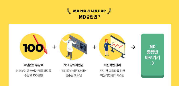 MD NO.1 LINE UP MD종합반 ?