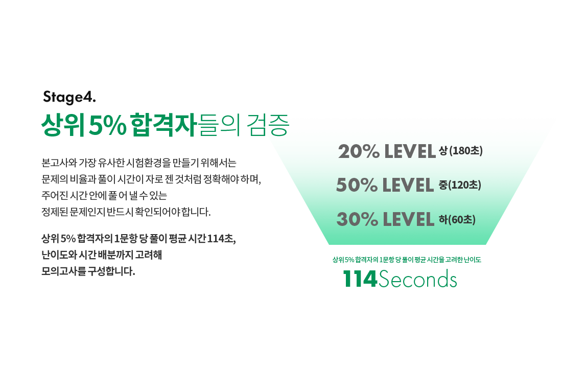 4 stages : 상위 5% 합격자 문항 TEST