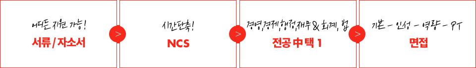 서류/자소서->NCS->전공 중 택1->면접