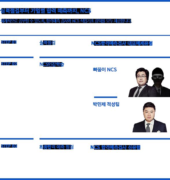 실력점검부터 기업별 합격 예측까지, NCS