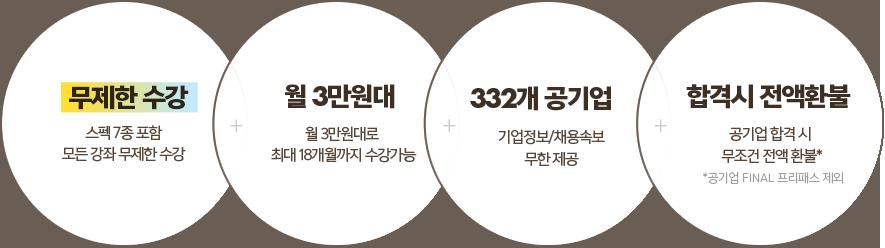 업계최초!! 무제한 수강 + 월 3만원대 + 332개 공기업 + 합격시 전액환불