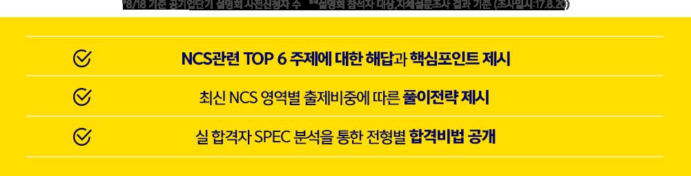블라인드 채용 설명회 NCS관련 TOP 6 주제에 대한 해답과 핵심포인트 제시