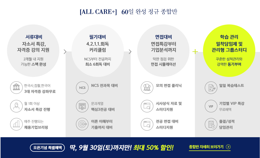 All Care+ 60일 완성 정규 종합반