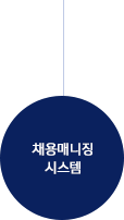 만점 완성 심화 학습