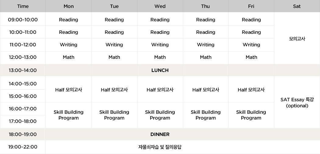SAT 정규/실전반 시간표