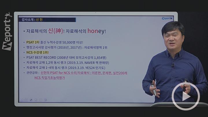 [수량한정] 2019 하반기 국민건강보험공단 NCS 필기 합격완성 패키지(자소서+NCS필기+면접) + 자소서 무제한 첨삭