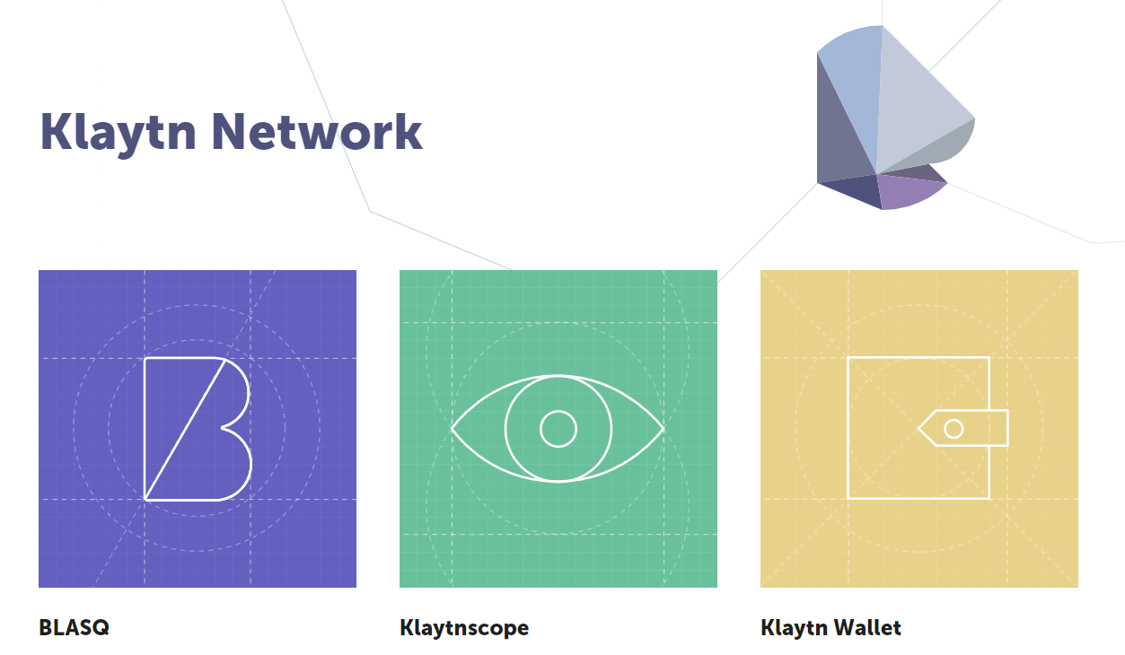 klaytn network.png