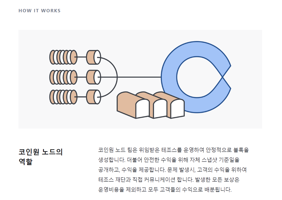 coinone node.png
