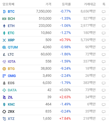 coinlist.png
