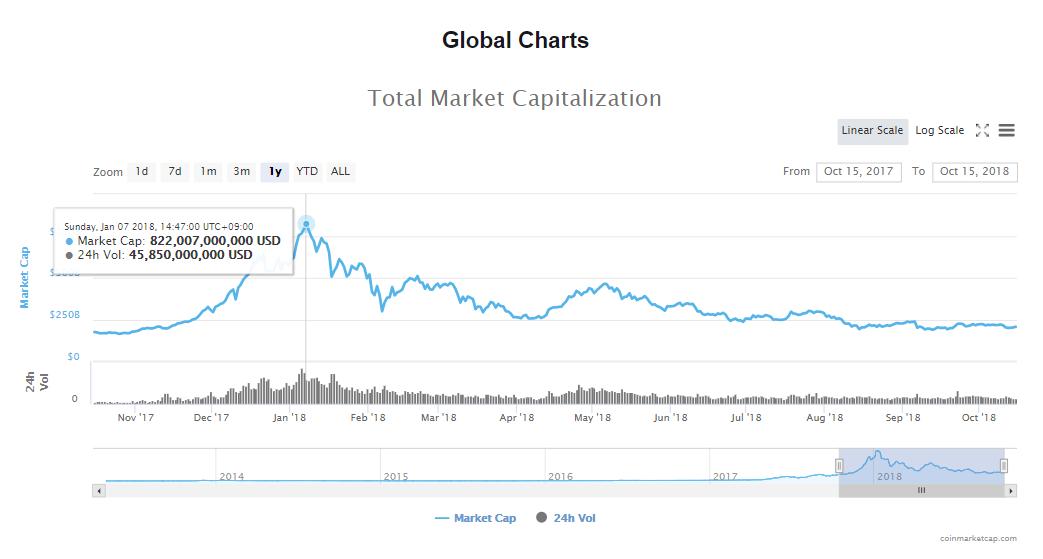 marketcap.png
