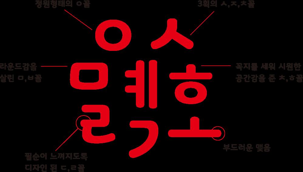 Bigrae Font