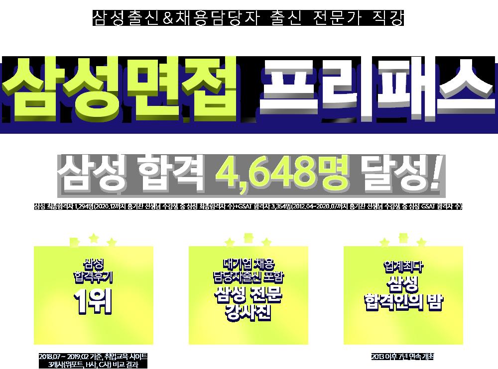 삼성면접 프리패스 삼성합격 4,133명 달성!
