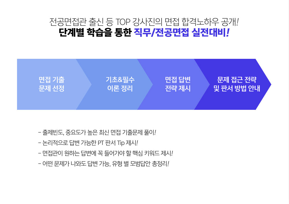강의미리보기[홍기찬] 홍기찬의 종합면접비법 (PT + 토론 + 임원)
