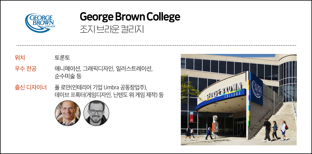 조지 브라운 컬리지 설명