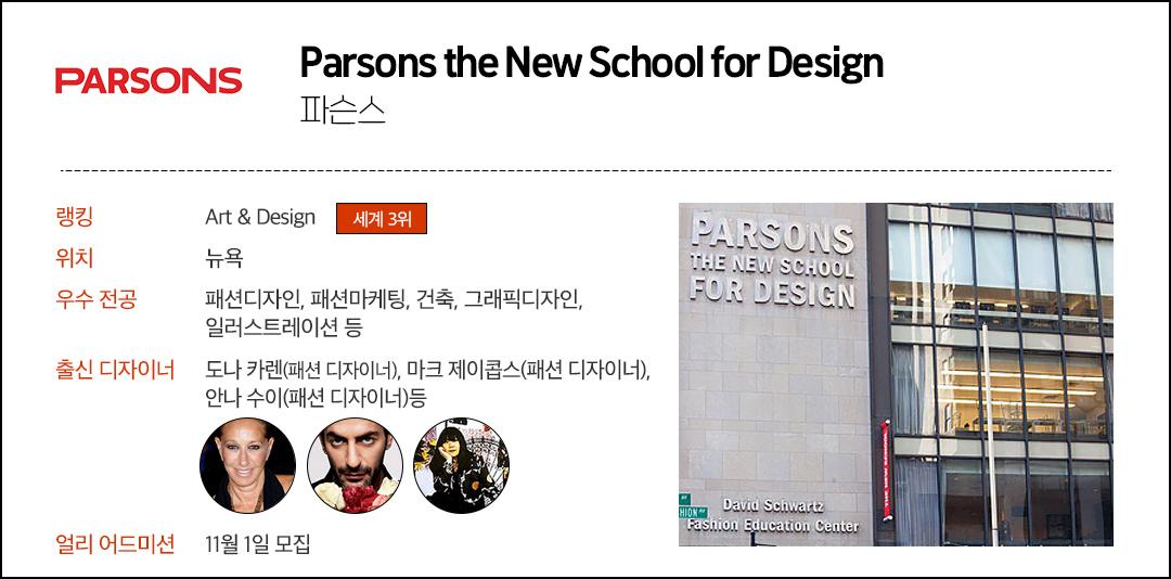 파슨스 학교 설명