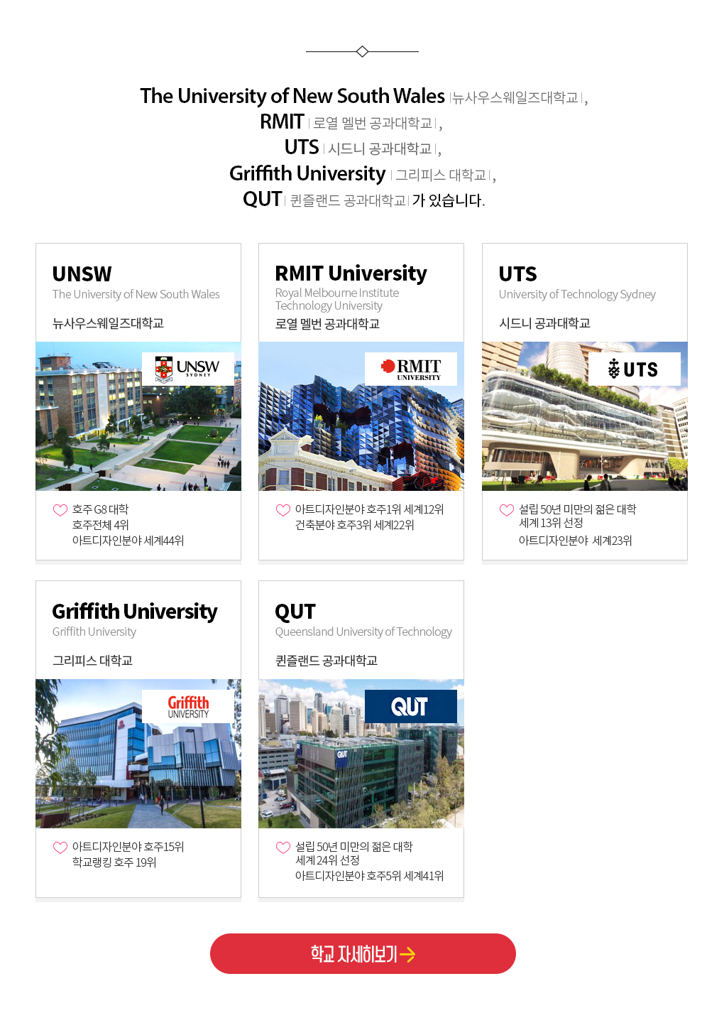The University of New South Wales, RMIT, UTS, Griffith University, QUT가 있습니다.