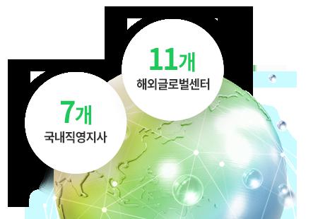 10개 국내직영지사, 14개 해외글로벌센터