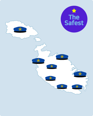 The safest