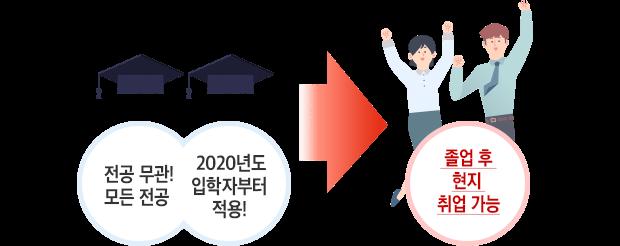 전공 무관! 모든 전공 2020년도 입학자부터 적용! 졸업 후 현지 취업 가능