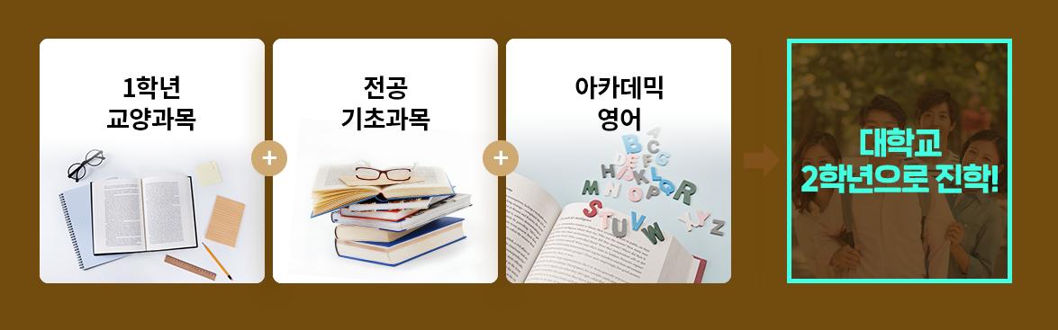 1학년 교양과목, 전공 기초과목, 아카데믹 영어 → 대학교 2학년으로 진학!