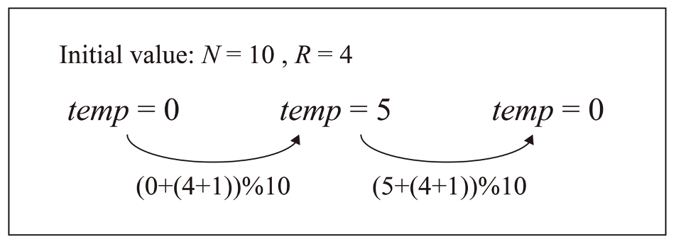 Fig. 8.