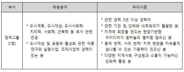 resume 0101