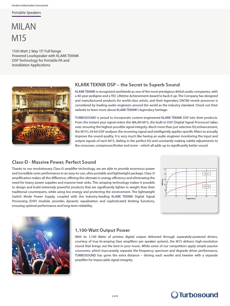 TURBOSOUND_M15 P0AW2_Product Information Document.pdf_page_02.jpg