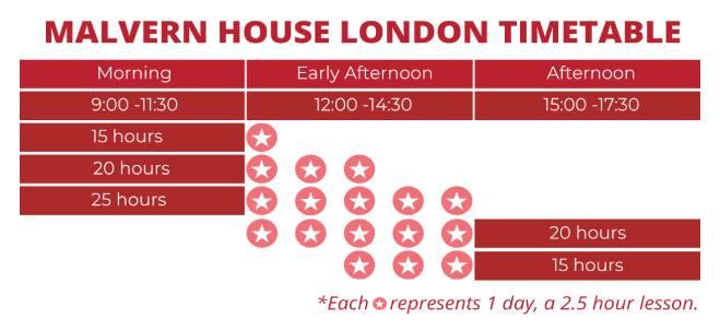 Malvern House London Timetable