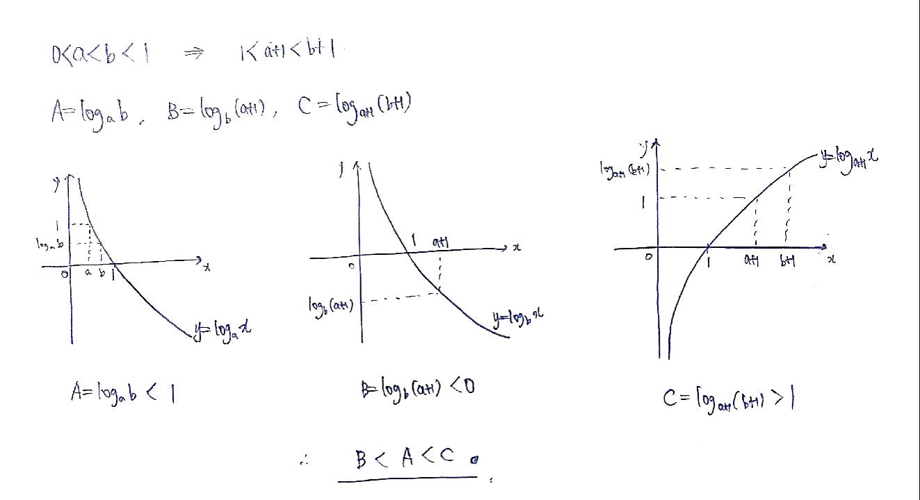 수학 - 미적분2 - 지수함수와 로그함수- 오누이