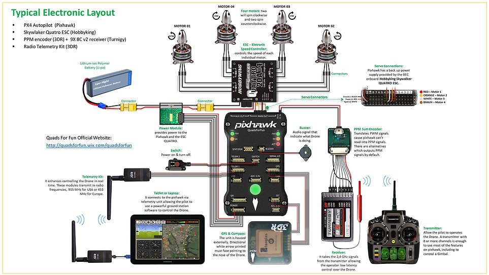 Gui E Sp Wiring Diagram as well 4 Kanal Dali Led Dimmer 4 Zonen Funk Empfaenger Slave 4x 5a Sr 2302b additionally 10306 furthermore Wiring Your Circuit also 191558265304. on led controller wiring diagram