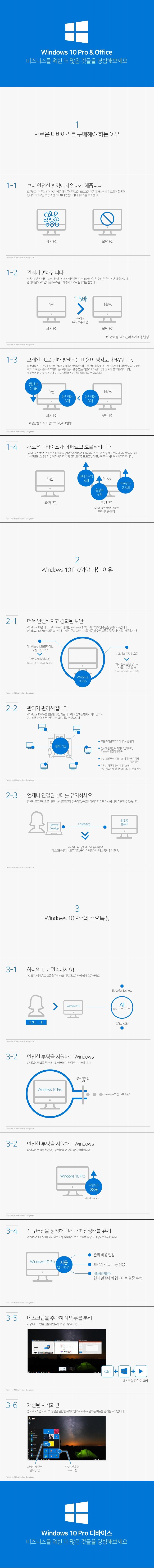 [마이크로소프트] Windows 10 Pro 처음사용자용 패키지(FPP) [한글/USB타입][정품]
