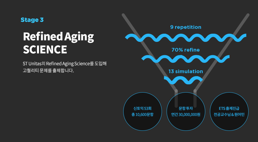stage3 regined aging science