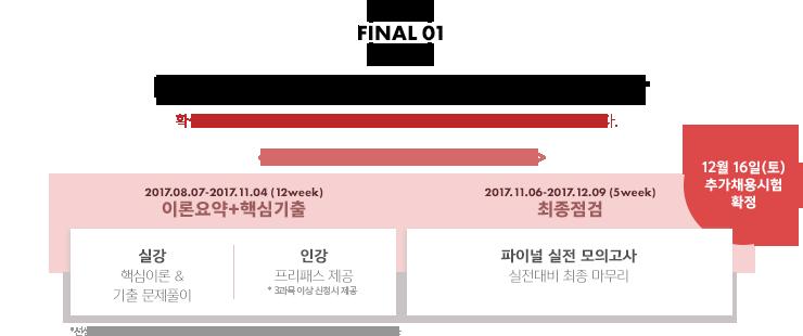 Final 01, 빠른 압축이론 정리 후 문제풀이 시작