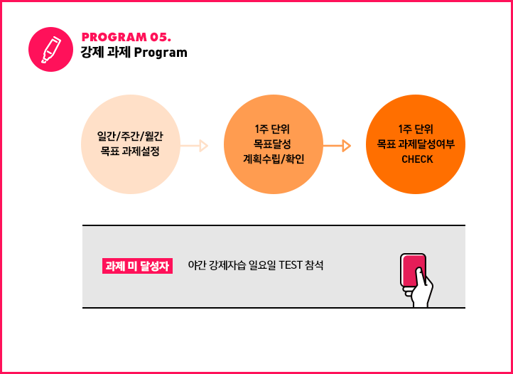 program5