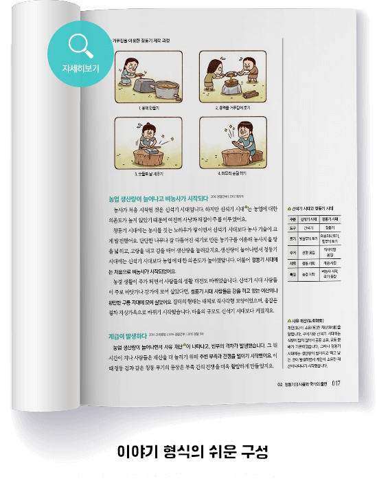 한국사03